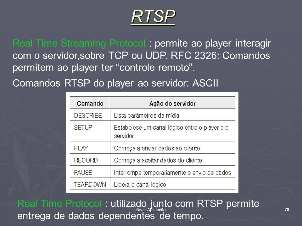 Nível Aplicação 70RTSP Real Time Streaming Protocol : permite ao player interagir com o servidor,sobre TCP ou UDP. RFC 2326: Comandos permitem ao play