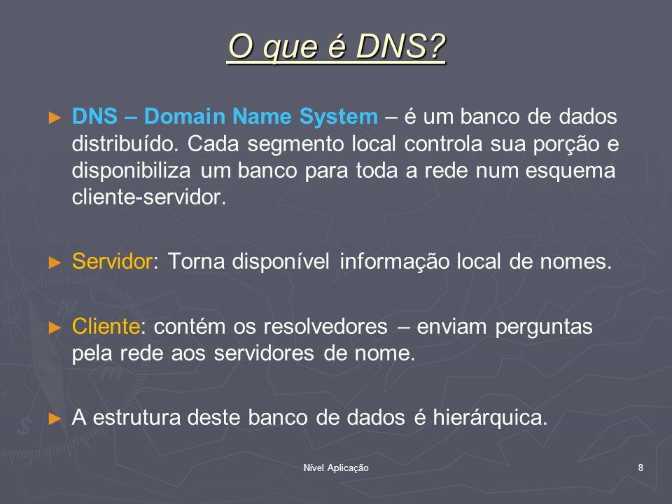 Nível Aplicação 8 O que é DNS? DNS – Domain Name System – é um banco de dados distribuído. Cada segmento local controla sua porção e disponibiliza um