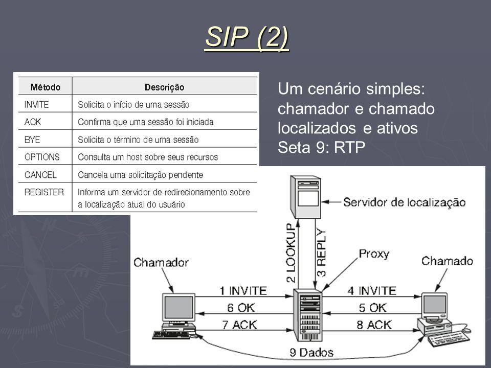 Nível Aplicação 80 SIP (2) Um cenário simples: chamador e chamado localizados e ativos Seta 9: RTP