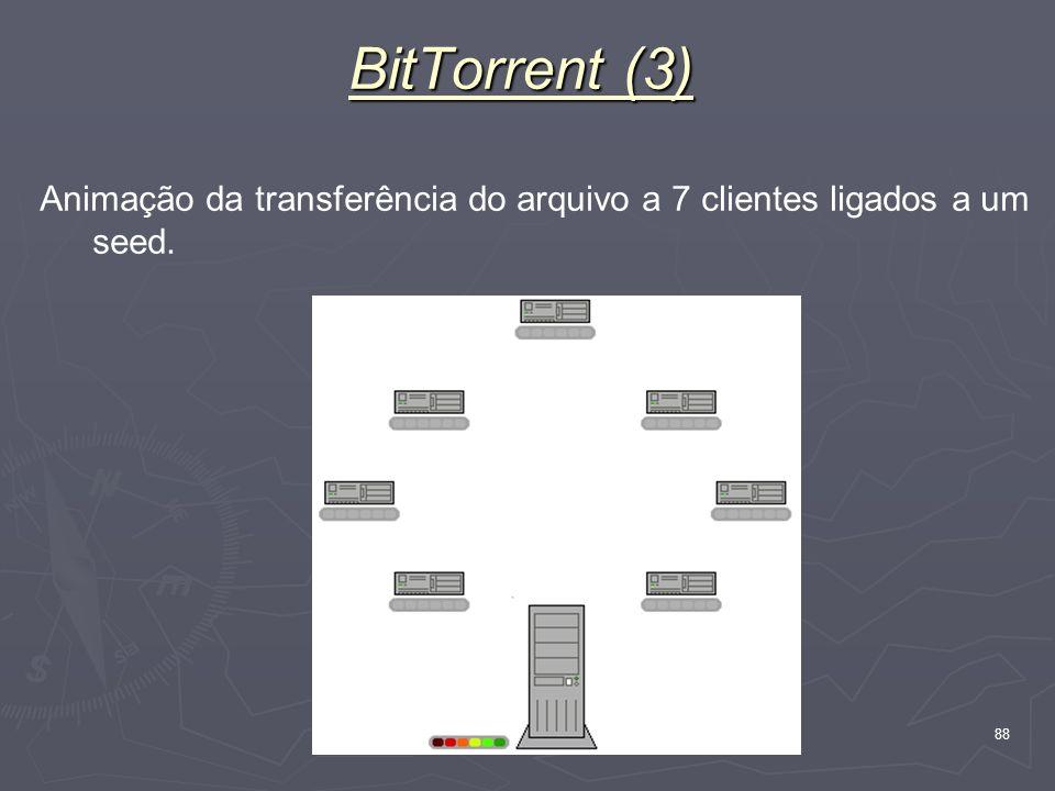 Nível Aplicação 88 BitTorrent (3) Animação da transferência do arquivo a 7 clientes ligados a um seed.