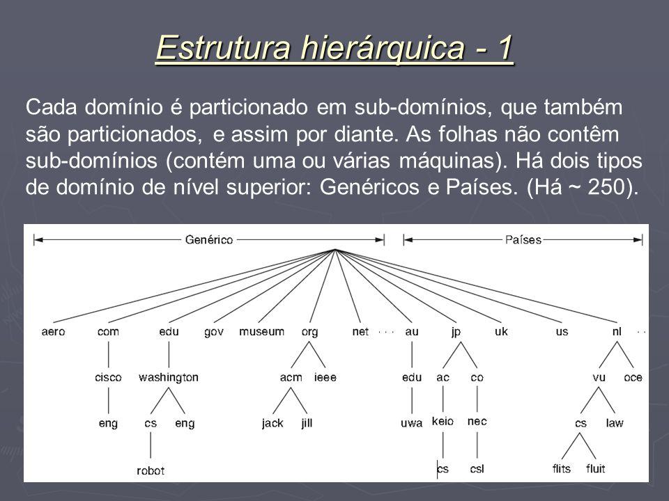 Nível Aplicação 9 Estrutura hierárquica - 1 Cada domínio é particionado em sub-domínios, que também são particionados, e assim por diante. As folhas n