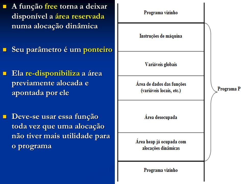 A função free torna a deixar disponível a área reservada numa alocação dinâmica A função free torna a deixar disponível a área reservada numa alocação dinâmica Seu parâmetro é um ponteiro Seu parâmetro é um ponteiro Ela re-disponibiliza a área previamente alocada e apontada por ele Ela re-disponibiliza a área previamente alocada e apontada por ele Deve-se usar essa função toda vez que uma alocação não tiver mais utilidade para o programa Deve-se usar essa função toda vez que uma alocação não tiver mais utilidade para o programa