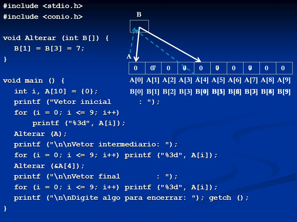 #include #include void Alterar (int B[]) { B[1] = B[3] = 7; } void main () { int i, A[10] = {0}; printf (