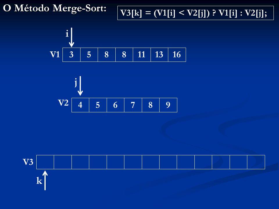 O Método Merge-Sort: 3588111316456789 V1 V2 V3 i j k V3[k] = (V1[i] < V2[j]) V1[i] : V2[j];