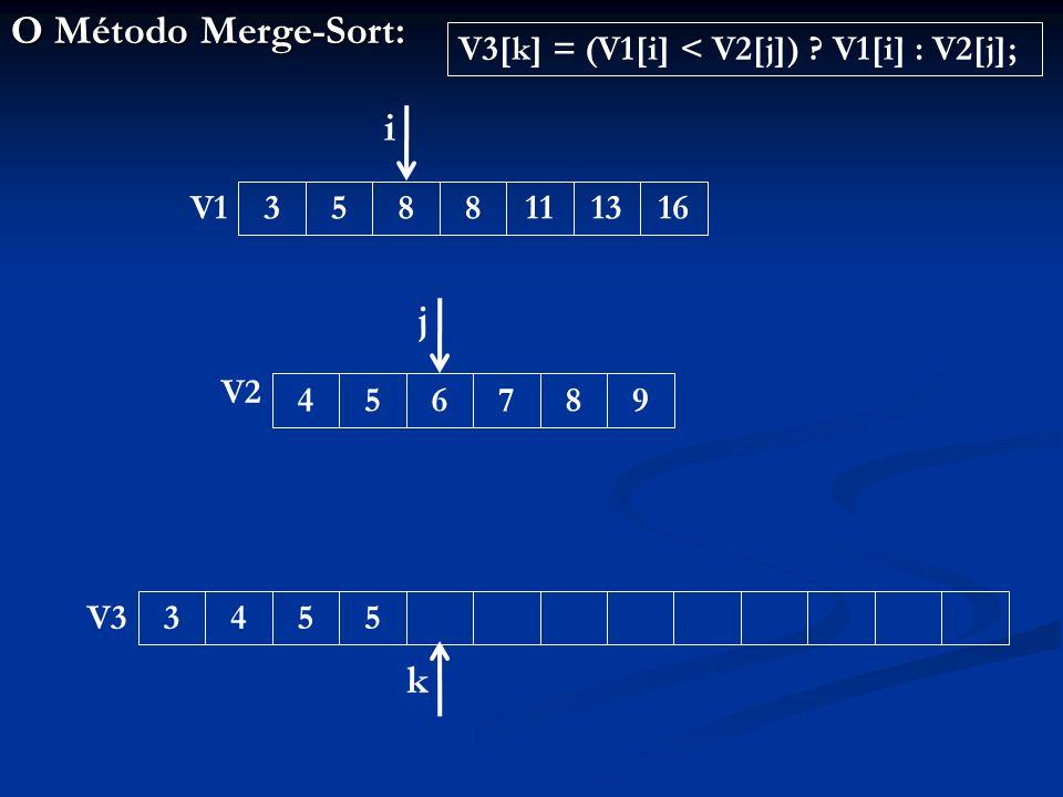 O Método Merge-Sort: 34553588111316456789 V1 V2 V3 i j k V3[k] = (V1[i] < V2[j]) V1[i] : V2[j];