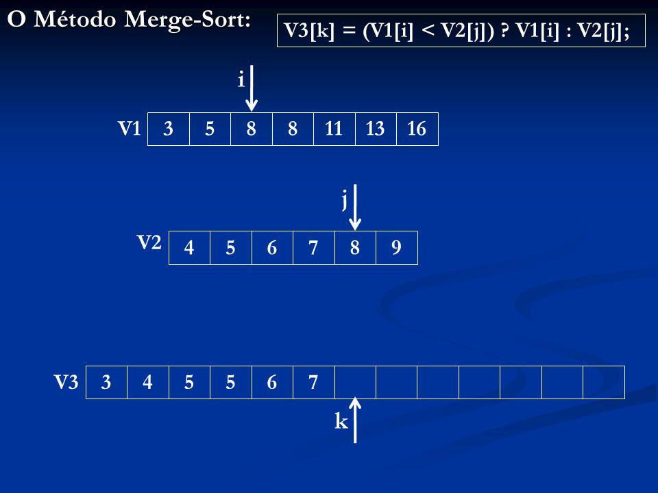 O Método Merge-Sort: 3455673588111316456789 V1 V2 V3 i j k V3[k] = (V1[i] < V2[j]) V1[i] : V2[j];