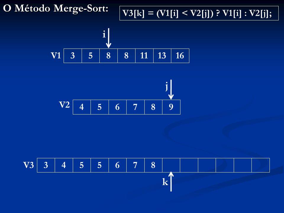 O Método Merge-Sort: 34556783588111316456789 V1 V2 V3 i j k V3[k] = (V1[i] < V2[j]) .