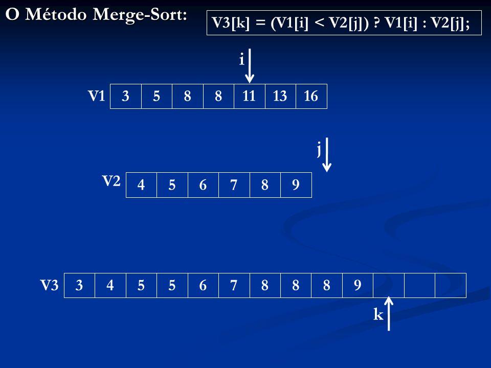 O Método Merge-Sort: 34556788893588111316456789 V1 V2 V3 i j k V3[k] = (V1[i] < V2[j]) .