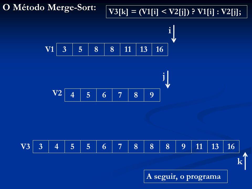 O Método Merge-Sort: 34556788891113163588111316456789 V1 V2 V3 i j k V3[k] = (V1[i] < V2[j]) .