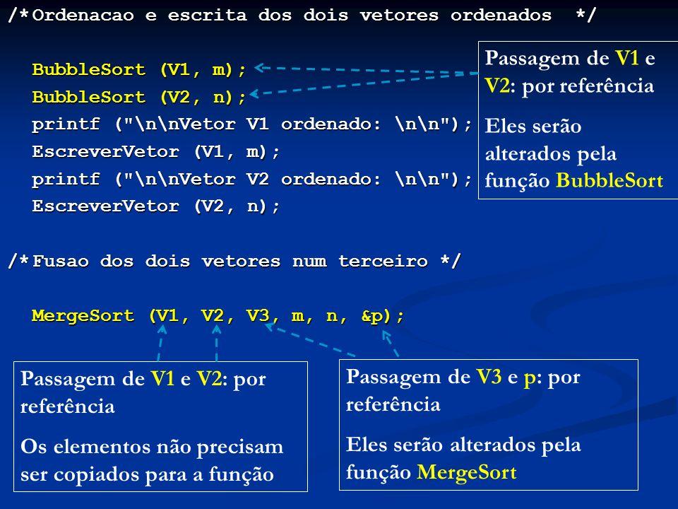 /*Ordenacao e escrita dos dois vetores ordenados */ BubbleSort (V1, m); BubbleSort (V2, n); printf ( \n\nVetor V1 ordenado: \n\n ); printf ( \n\nVetor V1 ordenado: \n\n ); EscreverVetor (V1, m); printf ( \n\nVetor V2 ordenado: \n\n ); printf ( \n\nVetor V2 ordenado: \n\n ); EscreverVetor (V2, n); /*Fusao dos dois vetores num terceiro */ MergeSort (V1, V2, V3, m, n, &p); Passagem de V1 e V2: por referência Eles serão alterados pela função BubbleSort Passagem de V1 e V2: por referência Os elementos não precisam ser copiados para a função Passagem de V3 e p: por referência Eles serão alterados pela função MergeSort