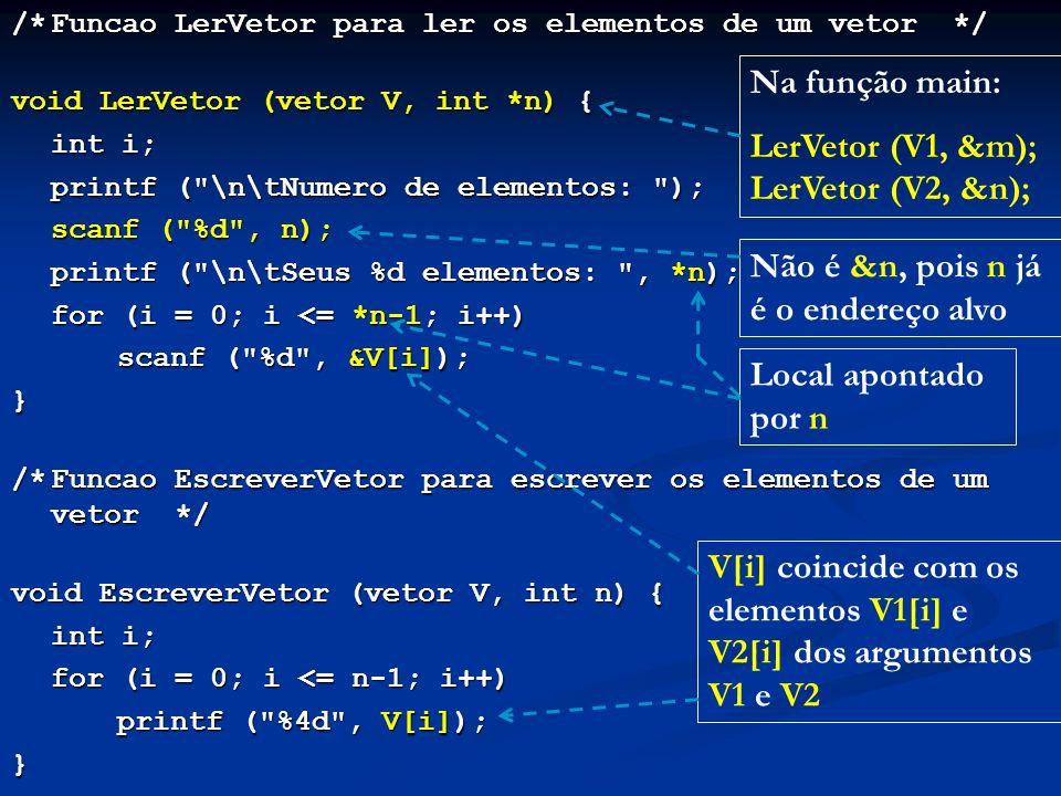 /*Funcao LerVetor para ler os elementos de um vetor */ void LerVetor (vetor V, int *n) { int i; int i; printf ( \n\tNumero de elementos: ); scanf ( %d , n); printf ( \n\tSeus %d elementos: , *n); for (i = 0; i <= *n-1; i++) scanf ( %d , &V[i]); } /*Funcao EscreverVetor para escrever os elementos de um vetor */ void EscreverVetor (vetor V, int n) { int i; for (i = 0; i <= n-1; i++) printf ( %4d , V[i]); } Na função main: LerVetor (V1, &m); LerVetor (V2, &n); Não é &n, pois n já é o endereço alvo Local apontado por n V[i] coincide com os elementos V1[i] e V2[i] dos argumentos V1 e V2