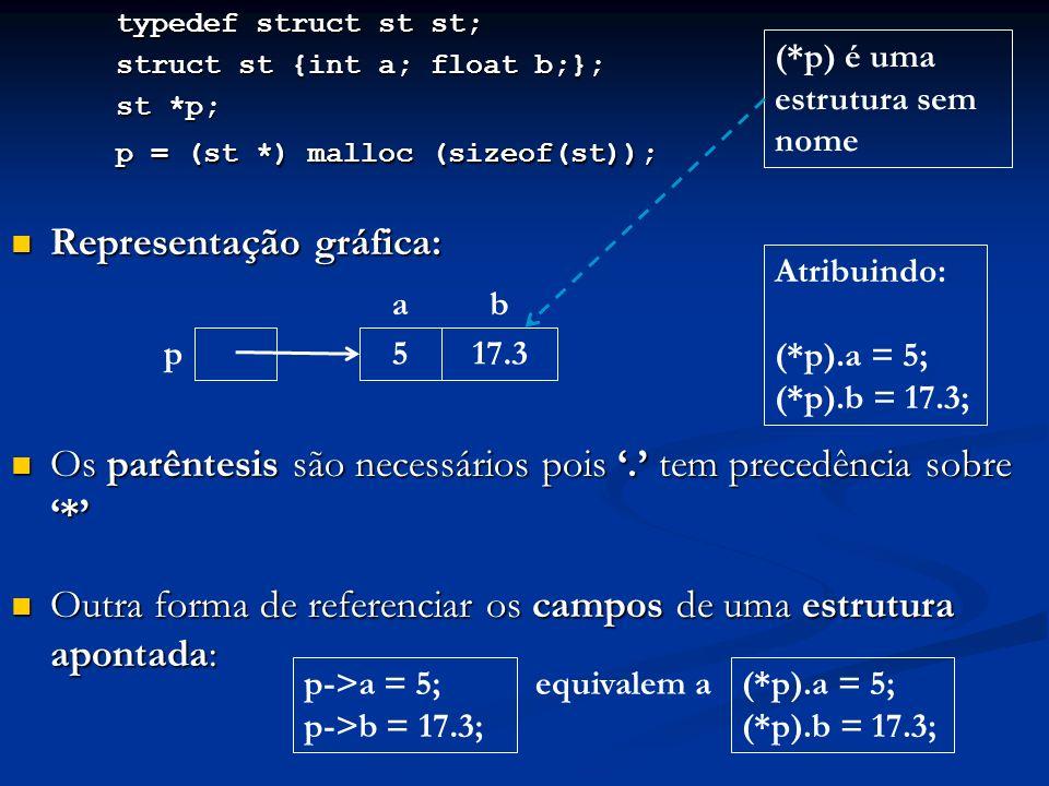 typedef struct st st; struct st {int a; float b;}; st *p; p = (st *) malloc (sizeof(st)); Representação gráfica: Representação gráfica: Os parêntesis são necessários pois.