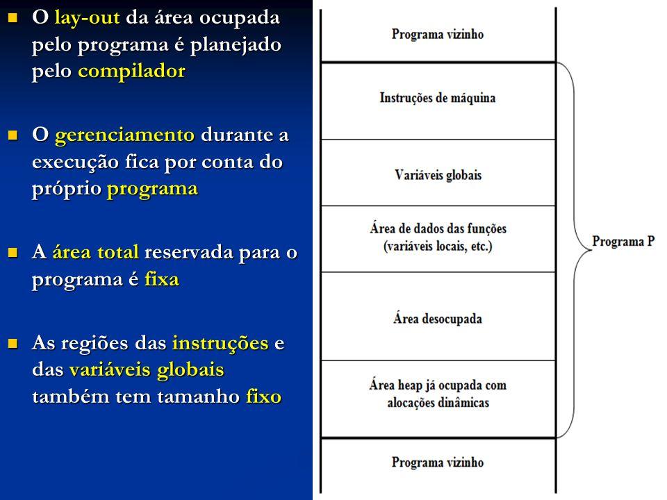 O lay-out da área ocupada pelo programa é planejado pelo compilador O lay-out da área ocupada pelo programa é planejado pelo compilador O gerenciamento durante a execução fica por conta do próprio programa O gerenciamento durante a execução fica por conta do próprio programa A área total reservada para o programa é fixa A área total reservada para o programa é fixa As regiões das instruções e das variáveis globais também tem tamanho fixo As regiões das instruções e das variáveis globais também tem tamanho fixo