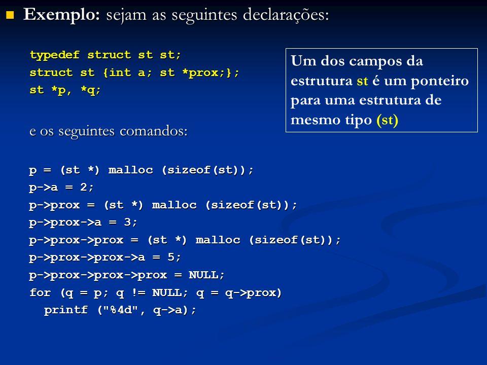 Exemplo: sejam as seguintes declarações: Exemplo: sejam as seguintes declarações: typedef struct st st; struct st {int a; st *prox;}; st *p, *q; e os seguintes comandos: p = (st *) malloc (sizeof(st)); p->a = 2; p->prox = (st *) malloc (sizeof(st)); p->prox->a = 3; p->prox->prox = (st *) malloc (sizeof(st)); p->prox->prox->a = 5; p->prox->prox->prox = NULL; for (q = p; q != NULL; q = q->prox) printf ( %4d , q->a); Um dos campos da estrutura st é um ponteiro para uma estrutura de mesmo tipo (st)