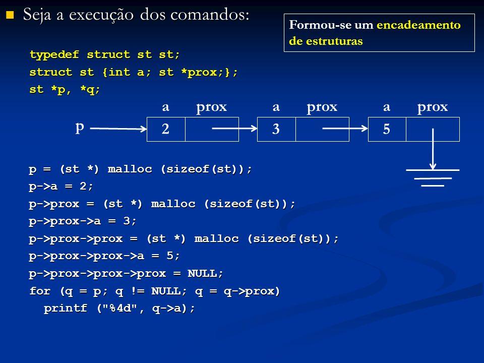 Seja a execução dos comandos: Seja a execução dos comandos: typedef struct st st; struct st {int a; st *prox;}; st *p, *q; p = (st *) malloc (sizeof(st)); p->a = 2; p->prox = (st *) malloc (sizeof(st)); p->prox->a = 3; p->prox->prox = (st *) malloc (sizeof(st)); p->prox->prox->a = 5; p->prox->prox->prox = NULL; for (q = p; q != NULL; q = q->prox) printf ( %4d , q->a); p aprox 2 a 3 a 5 Formou-se um encadeamento de estruturas