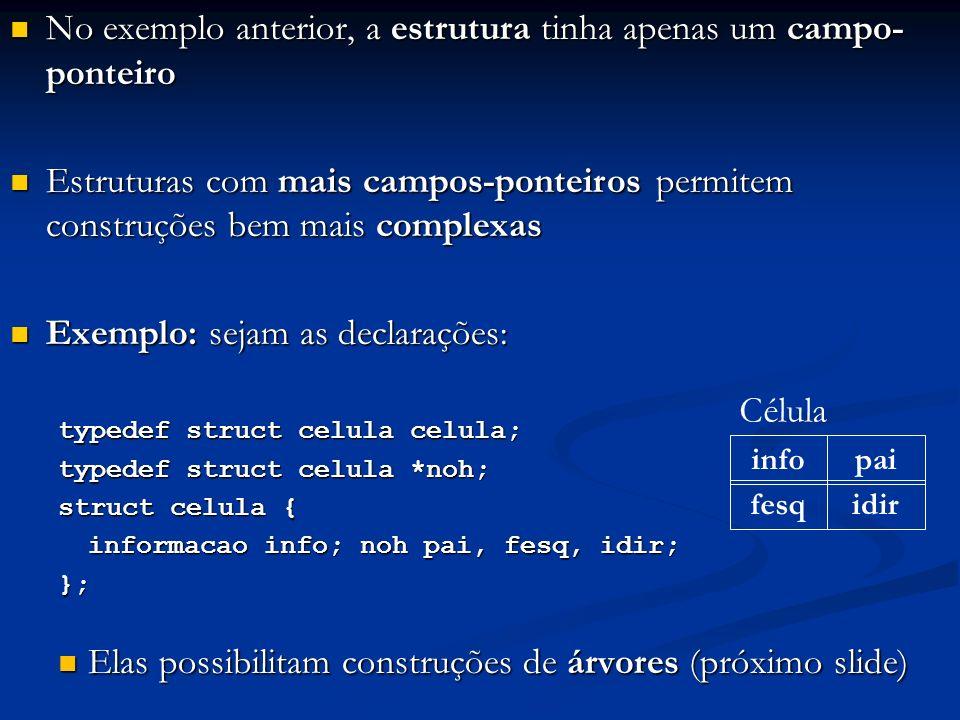 No exemplo anterior, a estrutura tinha apenas um campo- ponteiro No exemplo anterior, a estrutura tinha apenas um campo- ponteiro Estruturas com mais campos-ponteiros permitem construções bem mais complexas Estruturas com mais campos-ponteiros permitem construções bem mais complexas Exemplo: sejam as declarações: Exemplo: sejam as declarações: typedef struct celula celula; typedef struct celula *noh; struct celula { informacao info; noh pai, fesq, idir; }; Elas possibilitam construções de árvores (próximo slide) Elas possibilitam construções de árvores (próximo slide) infopai fesqidir Célula