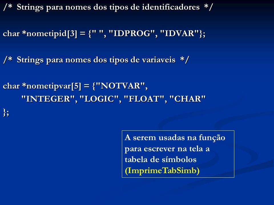 /* Strings para nomes dos tipos de identificadores */ char *nometipid[3] = { , IDPROG , IDVAR }; /* Strings para nomes dos tipos de variaveis */ char *nometipvar[5] = { NOTVAR , INTEGER , LOGIC , FLOAT , CHAR }; A serem usadas na função para escrever na tela a tabela de símbolos (ImprimeTabSimb)