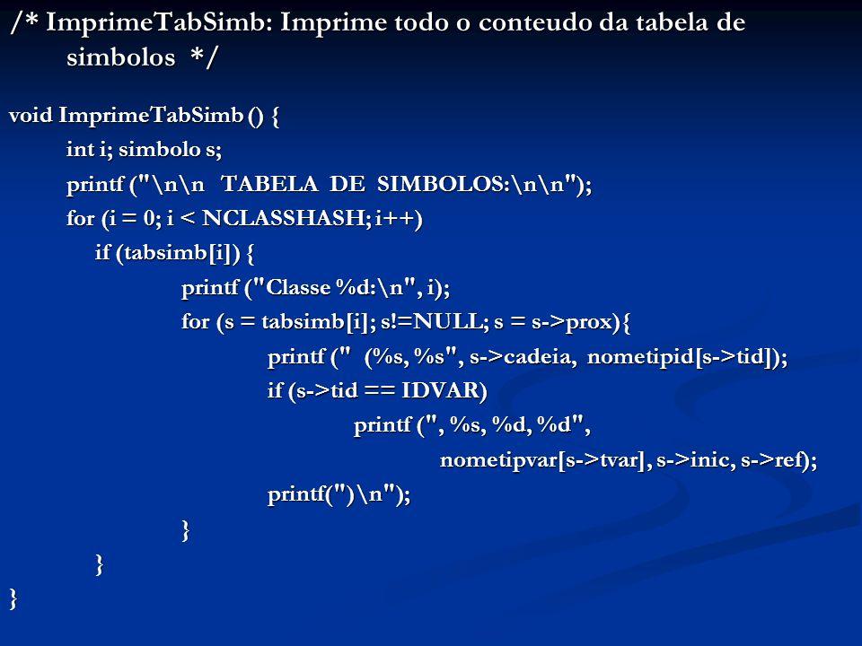 /* ImprimeTabSimb: Imprime todo o conteudo da tabela de simbolos */ void ImprimeTabSimb () { int i; simbolo s; printf ( \n\n TABELA DE SIMBOLOS:\n\n ); for (i = 0; i < NCLASSHASH; i++) if (tabsimb[i]) { printf ( Classe %d:\n , i); for (s = tabsimb[i]; s!=NULL; s = s->prox){ printf ( (%s, %s , s->cadeia, nometipid[s->tid]); if (s->tid == IDVAR) printf ( , %s, %d, %d , nometipvar[s->tvar], s->inic, s->ref); printf( )\n );}}}