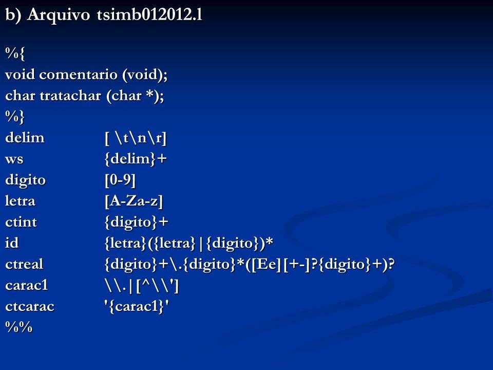 b) Arquivo tsimb012012.l %{ void comentario (void); char tratachar (char *); %} delim[ \t\n\r] ws{delim}+ digito[0-9] letra[A-Za-z] ctint{digito}+ id{letra}({letra}|{digito})* ctreal{digito}+\.{digito}*([Ee][+-]?{digito}+).