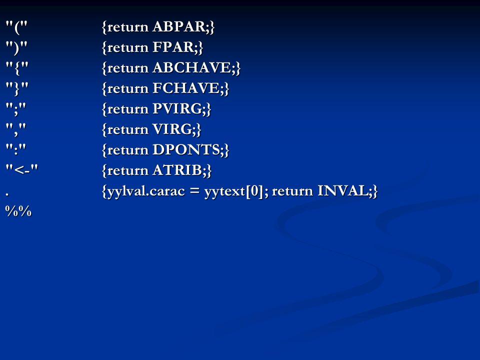 ( {return ABPAR;} ) {return FPAR;} { {return ABCHAVE;} } {return FCHAVE;} ; {return PVIRG;} , {return VIRG;} : {return DPONTS;} <- {return ATRIB;}.{yylval.carac = yytext[0]; return INVAL;} %