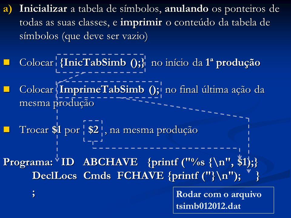 a)Inicializar a tabela de símbolos, anulando os ponteiros de todas as suas classes, e imprimir o conteúdo da tabela de símbolos (que deve ser vazio) Colocar {InicTabSimb ();} no início da 1ª produção Colocar {InicTabSimb ();} no início da 1ª produção Colocar ImprimeTabSimb (); no final última ação da mesma produção Colocar ImprimeTabSimb (); no final última ação da mesma produção Trocar $1 por $2, na mesma produção Trocar $1 por $2, na mesma produção Programa:ID ABCHAVE {printf ( %s {\n , $1);} DeclLocs Cmds FCHAVE {printf ( }\n ); } ; Rodar com o arquivo tsimb012012.dat