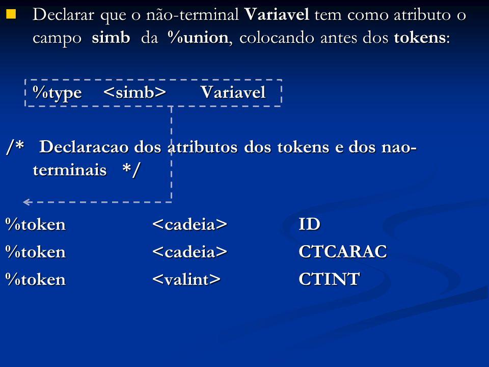 Declarar que o não-terminal Variavel tem como atributo o campo simb da %union, colocando antes dos tokens: Declarar que o não-terminal Variavel tem como atributo o campo simb da %union, colocando antes dos tokens: %type Variavel /* Declaracao dos atributos dos tokens e dos nao- terminais */ %token ID %token CTCARAC %token CTINT