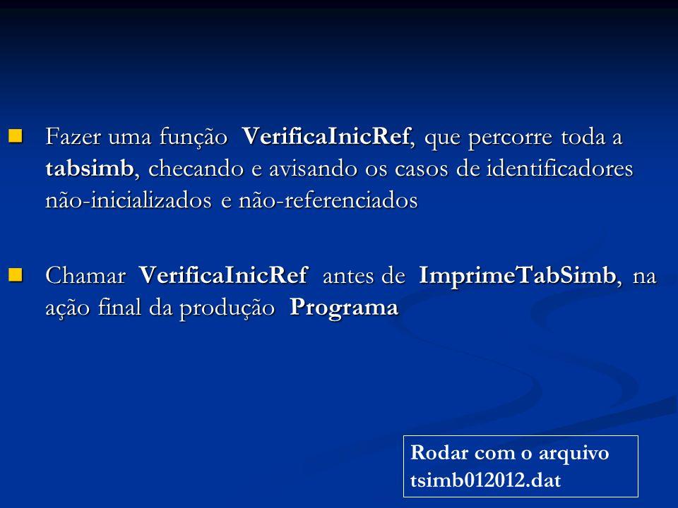 Fazer uma função VerificaInicRef, que percorre toda a tabsimb, checando e avisando os casos de identificadores não-inicializados e não-referenciados Fazer uma função VerificaInicRef, que percorre toda a tabsimb, checando e avisando os casos de identificadores não-inicializados e não-referenciados Chamar VerificaInicRef antes de ImprimeTabSimb, na ação final da produção Programa Chamar VerificaInicRef antes de ImprimeTabSimb, na ação final da produção Programa Rodar com o arquivo tsimb012012.dat