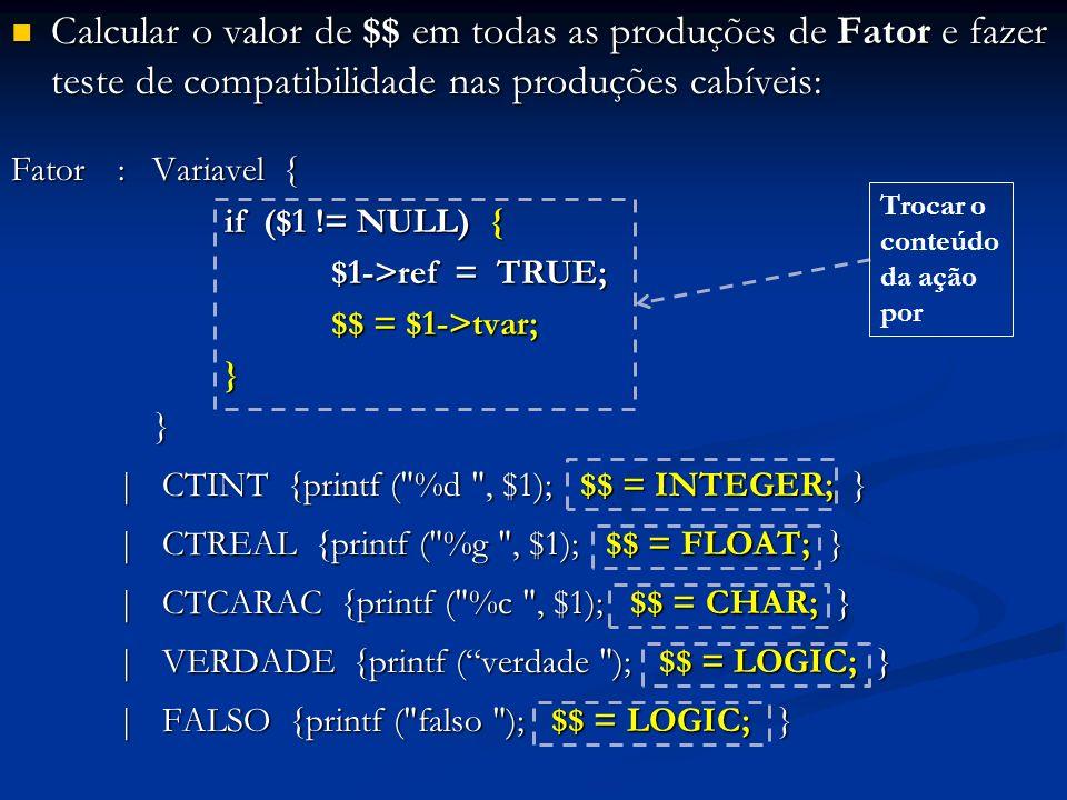 Calcular o valor de $$ em todas as produções de Fator e fazer teste de compatibilidade nas produções cabíveis: Calcular o valor de $$ em todas as produções de Fator e fazer teste de compatibilidade nas produções cabíveis: Fator: Variavel { if ($1 != NULL) { $1->ref = TRUE; $$ = $1->tvar; } } | CTINT {printf ( %d , $1); $$ = INTEGER; } | CTREAL {printf ( %g , $1); $$ = FLOAT; } | CTCARAC {printf ( %c , $1); $$ = CHAR; } | VERDADE {printf (verdade ); $$ = LOGIC; } | FALSO {printf ( falso ); $$ = LOGIC; } Trocar o conteúdo da ação por