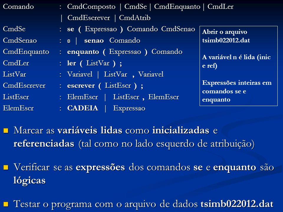 Comando : CmdComposto | CmdSe | CmdEnquanto | CmdLer | CmdEscrever | CmdAtrib CmdSe: se ( Expressao ) Comando CmdSenao CmdSenao: ε | senao Comando CmdEnquanto: enquanto ( Expressao ) Comando CmdLer: ler ( ListVar ) ; ListVar: Variavel | ListVar, Variavel CmdEscrever: escrever ( ListEscr ) ; ListEscr: ElemEscr | ListEscr, ElemEscr ElemEscr: CADEIA | Expressao Marcar as variáveis lidas como inicializadas e referenciadas (tal como no lado esquerdo de atribuição) Marcar as variáveis lidas como inicializadas e referenciadas (tal como no lado esquerdo de atribuição) Verificar se as expressões dos comandos se e enquanto são lógicas Verificar se as expressões dos comandos se e enquanto são lógicas Testar o programa com o arquivo de dados tsimb022012.dat Testar o programa com o arquivo de dados tsimb022012.dat Abrir o arquivo tsimb022012.dat A variável n é lida (inic e ref) Expressões inteiras em comandos se e enquanto