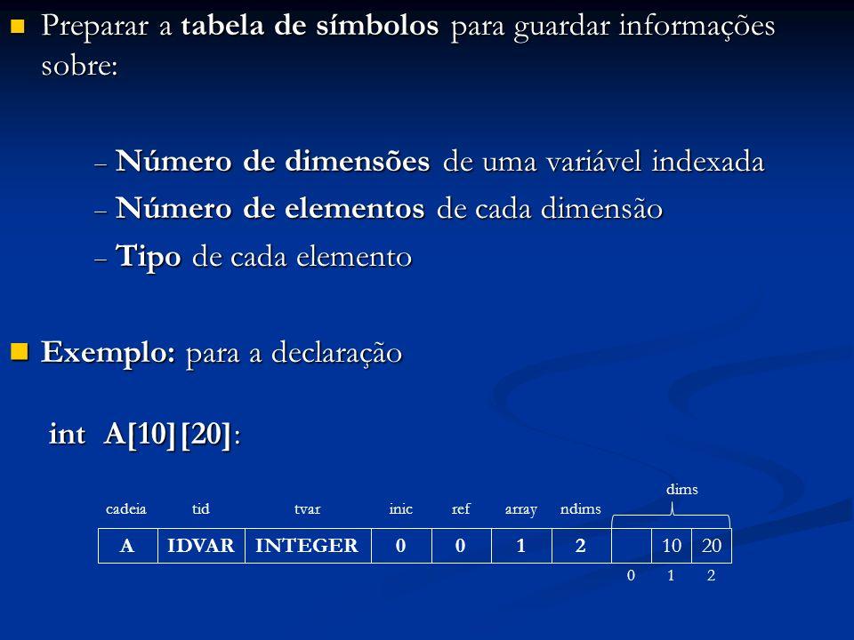 Preparar a tabela de símbolos para guardar informações sobre: Preparar a tabela de símbolos para guardar informações sobre: Número de dimensões de uma variável indexada Número de dimensões de uma variável indexada Número de elementos de cada dimensão Número de elementos de cada dimensão Tipo de cada elemento Tipo de cada elemento Exemplo: para a declaração Exemplo: para a declaração int A[10][20]: int A[10][20]: A cadeia IDVAR tid INTEGER tvar 0 inic 0 ref 1 array 2 ndims 1020 dims 012