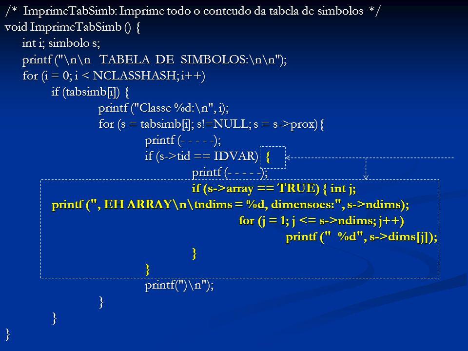 /* ImprimeTabSimb: Imprime todo o conteudo da tabela de simbolos */ void ImprimeTabSimb () { int i; simbolo s; printf ( \n\n TABELA DE SIMBOLOS:\n\n ); for (i = 0; i < NCLASSHASH; i++) if (tabsimb[i]) { printf ( Classe %d:\n , i); for (s = tabsimb[i]; s!=NULL; s = s->prox){ printf (- - - - -); if (s->tid == IDVAR) { printf (- - - - -); if (s->array == TRUE) { int j; printf ( , EH ARRAY\n\tndims = %d, dimensoes: , s->ndims); for (j = 1; j ndims; j++) printf ( %d , s->dims[j]); printf ( %d , s->dims[j]);}}printf( )\n );}}}