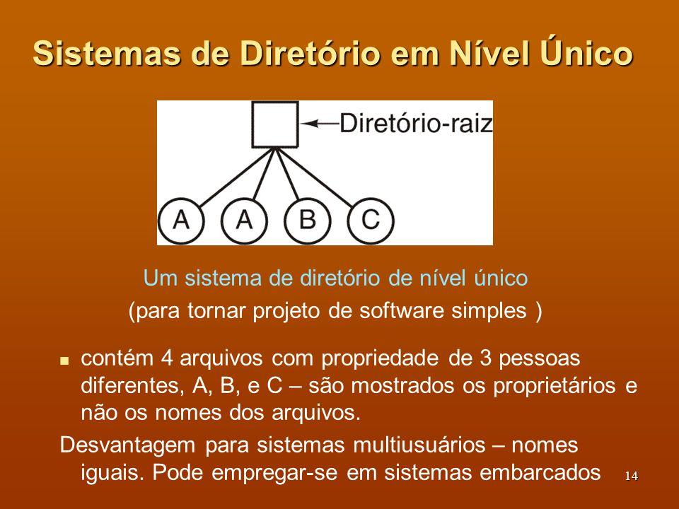 15 Sistemas de Diretórios em Dois Níveis As letras indicam os donos dos diretórios e arquivos: necessária identificação explícita do usuário.