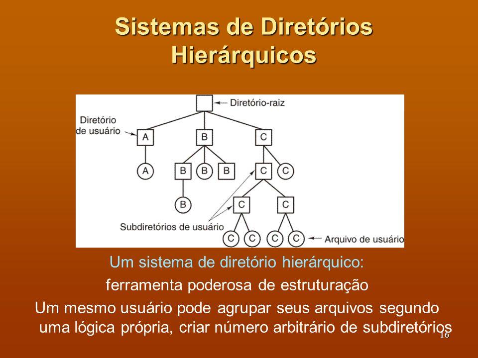 17 Para especificar nome dos arquivos: Nome de caminho absoluto: iniciam na raíz e são únicos; Ex: /usr/ast/caixapostal Nome de caminho relativo: junto com o conceito de diretório de trabalho.