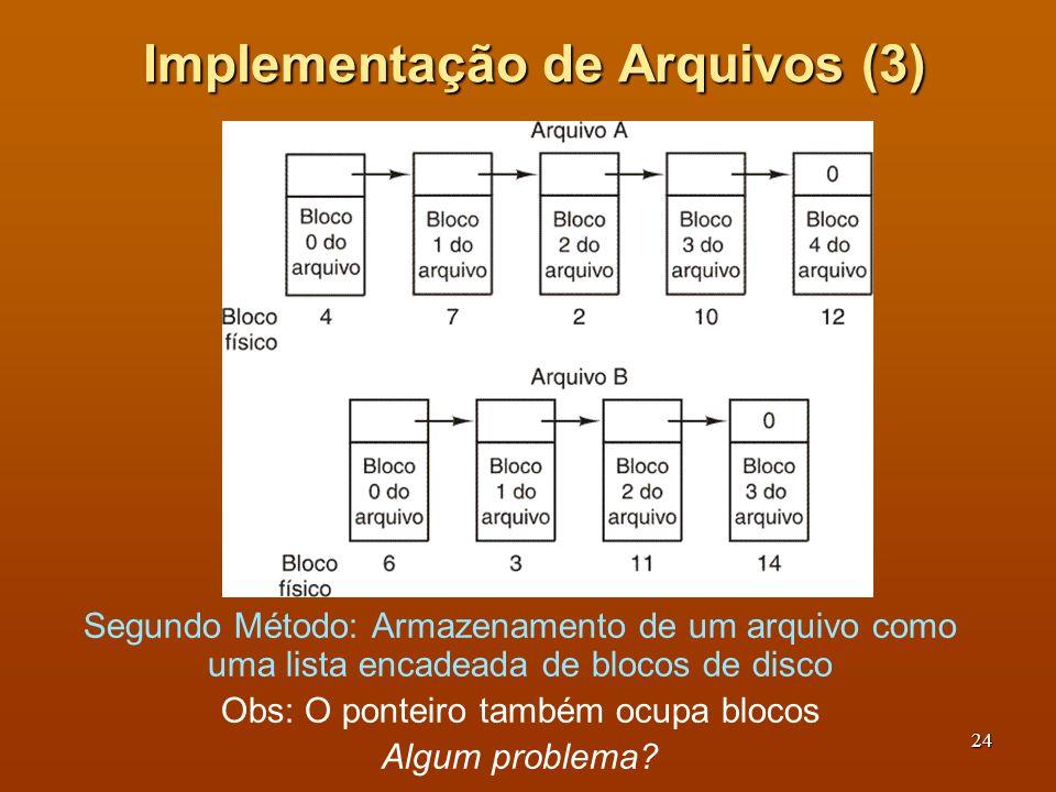 25 Implementação de Arquivos (4) O arquivo está separado fisicamente mas ligado.