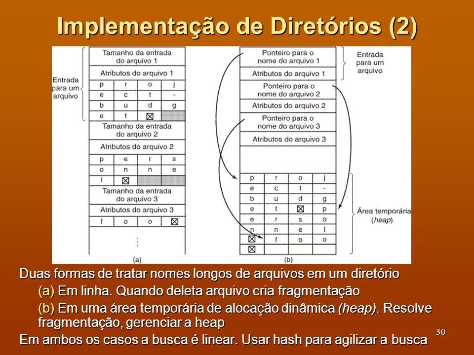 31 Arquivos Compartilhados (1) Sistema de arquivo contendo um arquivo (do User C) compartilhado (com User B) Sistema de arquivo não é mais uma árvore, mas um grafo acíclico orientado