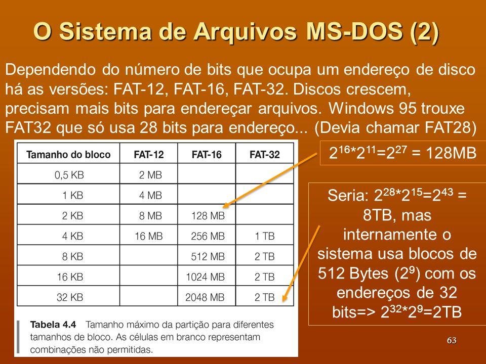 64 O Sistema de Arquivos do Windows 98 (1) A entrada de diretório estendida do MS-DOS no Windows 98 (FAT-32 projetada para ser compatível com sistemas anteriores) Os 10 bytes reservados do MS-DOS Segundos: para precisão adicional no horário de criação Último acesso: data (não hora) do último acesso ao arquivo Como lidar com nomes longos se permanece a estrutura do MS-DOS com 8 caracteres para nome?