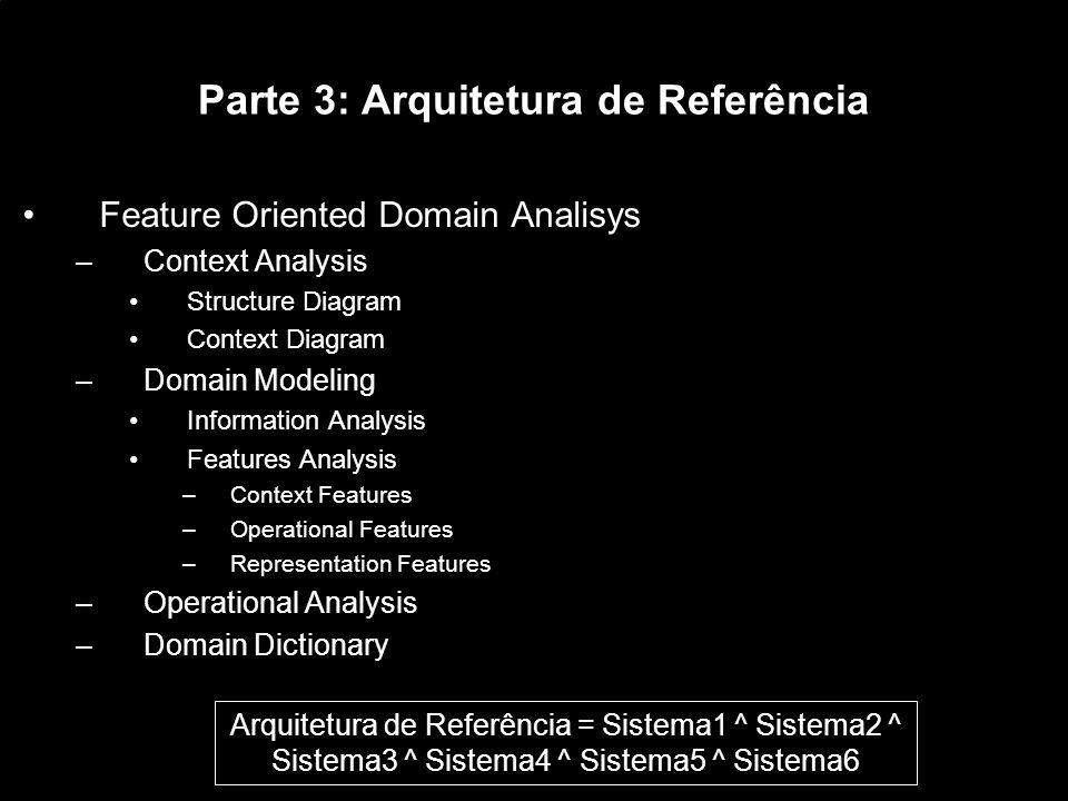 Parte 3: Arquitetura de Referência Feature Oriented Domain Analisys –Context Analysis Structure Diagram Context Diagram –Domain Modeling Information A