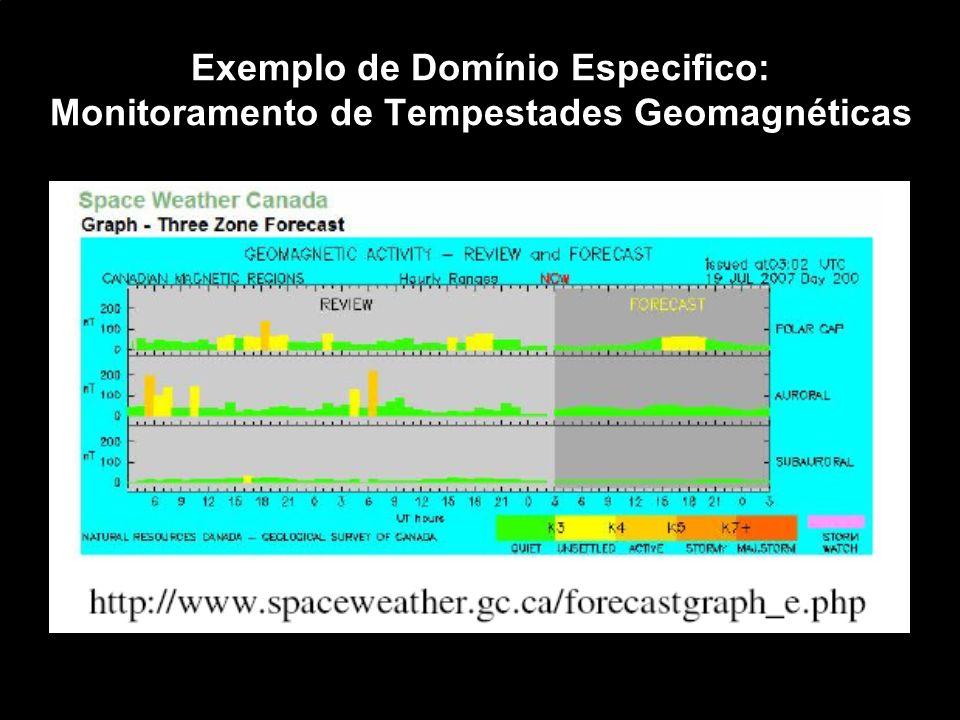 Exemplo de Domínio Especifico: Monitoramento de Tempestades Geomagnéticas