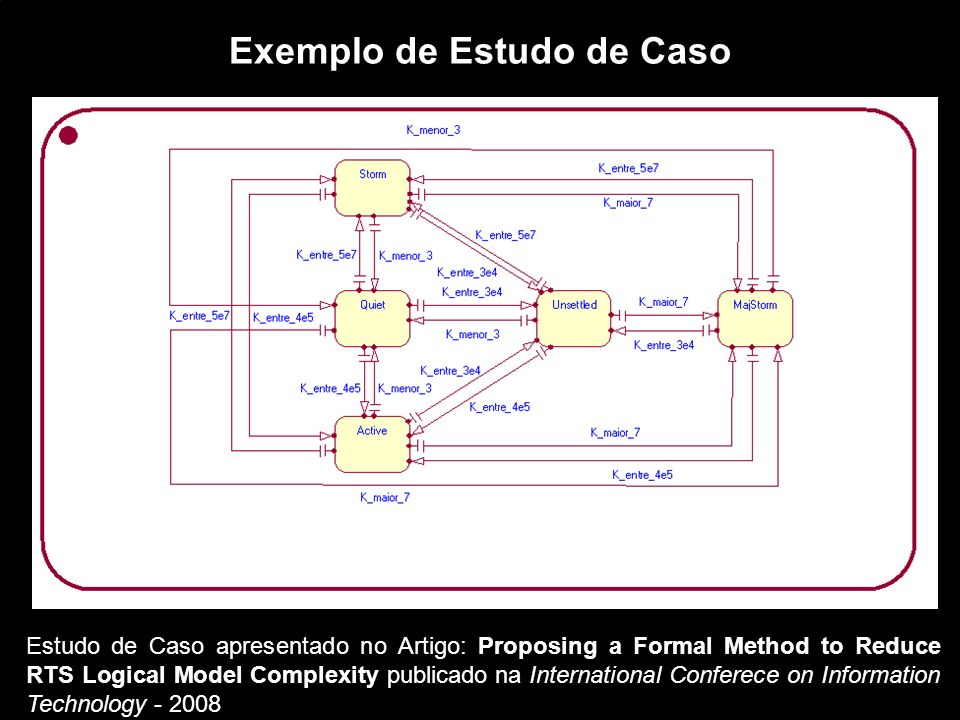 Exemplo de Estudo de Caso Estudo de Caso apresentado no Artigo: Proposing a Formal Method to Reduce RTS Logical Model Complexity publicado na International Conferece on Information Technology - 2008