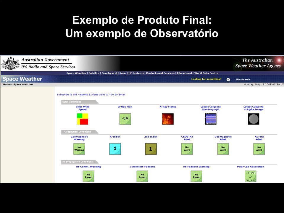 Exemplo de Produto Final: Um exemplo de Observatório