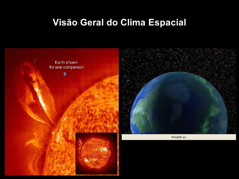 Visão Geral do Clima Espacial