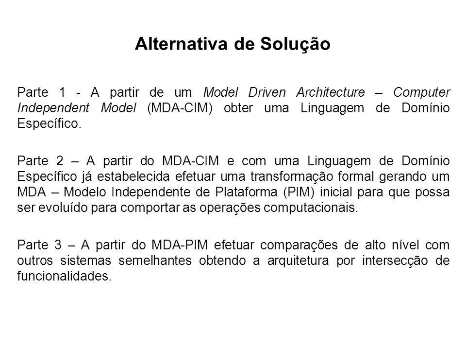 Alternativa de Solução Parte 1 - A partir de um Model Driven Architecture – Computer Independent Model (MDA-CIM) obter uma Linguagem de Domínio Específico.