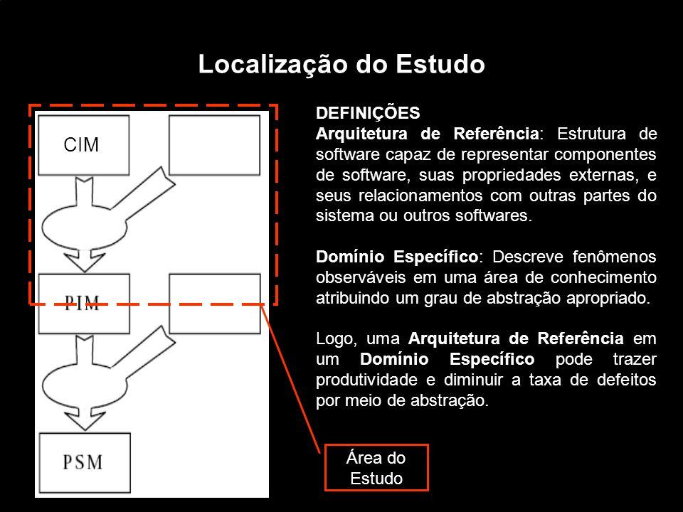 Localização do Estudo CIM Área do Estudo DEFINIÇÕES Arquitetura de Referência: Estrutura de software capaz de representar componentes de software, suas propriedades externas, e seus relacionamentos com outras partes do sistema ou outros softwares.