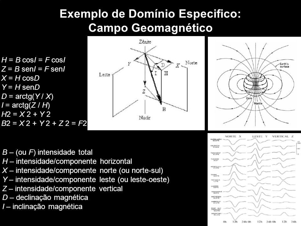 Exemplo de Domínio Especifico: Campo Geomagnético Dutra (2007) H = B cosI = F cosI Z = B senI = F senI X = H cosD Y = H senD D = arctg(Y / X) I = arctg(Z / H) H2 = X 2 + Y 2 B2 = X 2 + Y 2 + Z 2 = F2 B – (ou F) intensidade total H – intensidade/componente horizontal X – intensidade/componente norte (ou norte-sul) Y – intensidade/componente leste (ou leste-oeste) Z – intensidade/componente vertical D – declinação magnética I – inclinação magnética