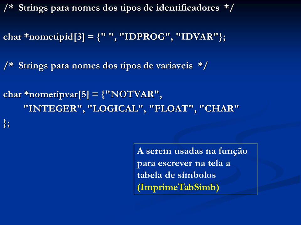 /* Strings para nomes dos tipos de identificadores */ char *nometipid[3] = { , IDPROG , IDVAR }; /* Strings para nomes dos tipos de variaveis */ char *nometipvar[5] = { NOTVAR , INTEGER , LOGICAL , FLOAT , CHAR }; A serem usadas na função para escrever na tela a tabela de símbolos (ImprimeTabSimb)
