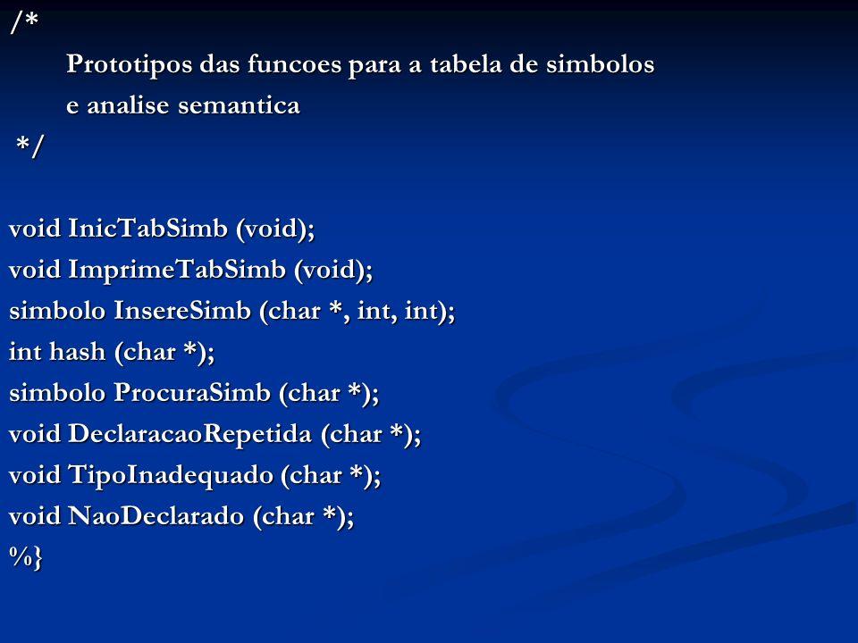 /* Prototipos das funcoes para a tabela de simbolos e analise semantica e analise semantica */ */ void InicTabSimb (void); void ImprimeTabSimb (void); simbolo InsereSimb (char *, int, int); int hash (char *); simbolo ProcuraSimb (char *); void DeclaracaoRepetida (char *); void TipoInadequado (char *); void NaoDeclarado (char *); %}