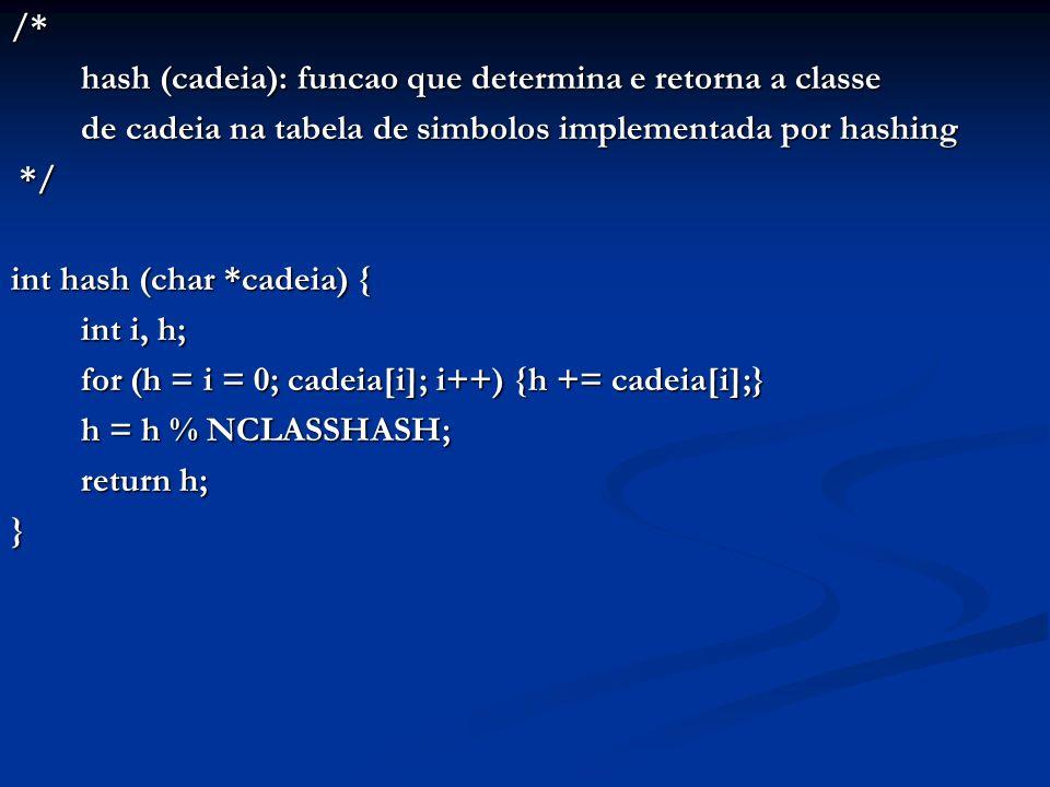 /* hash (cadeia): funcao que determina e retorna a classe de cadeia na tabela de simbolos implementada por hashing */ */ int hash (char *cadeia) { int i, h; for (h = i = 0; cadeia[i]; i++) {h += cadeia[i];} h = h % NCLASSHASH; return h; }