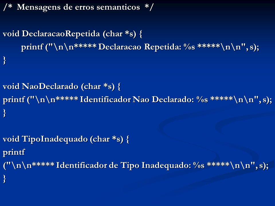 /* Mensagens de erros semanticos */ void DeclaracaoRepetida (char *s) { printf ( \n\n***** Declaracao Repetida: %s *****\n\n , s); } void NaoDeclarado (char *s) { printf ( \n\n***** Identificador Nao Declarado: %s *****\n\n , s); } void TipoInadequado (char *s) { printf ( \n\n***** Identificador de Tipo Inadequado: %s *****\n\n , s); }