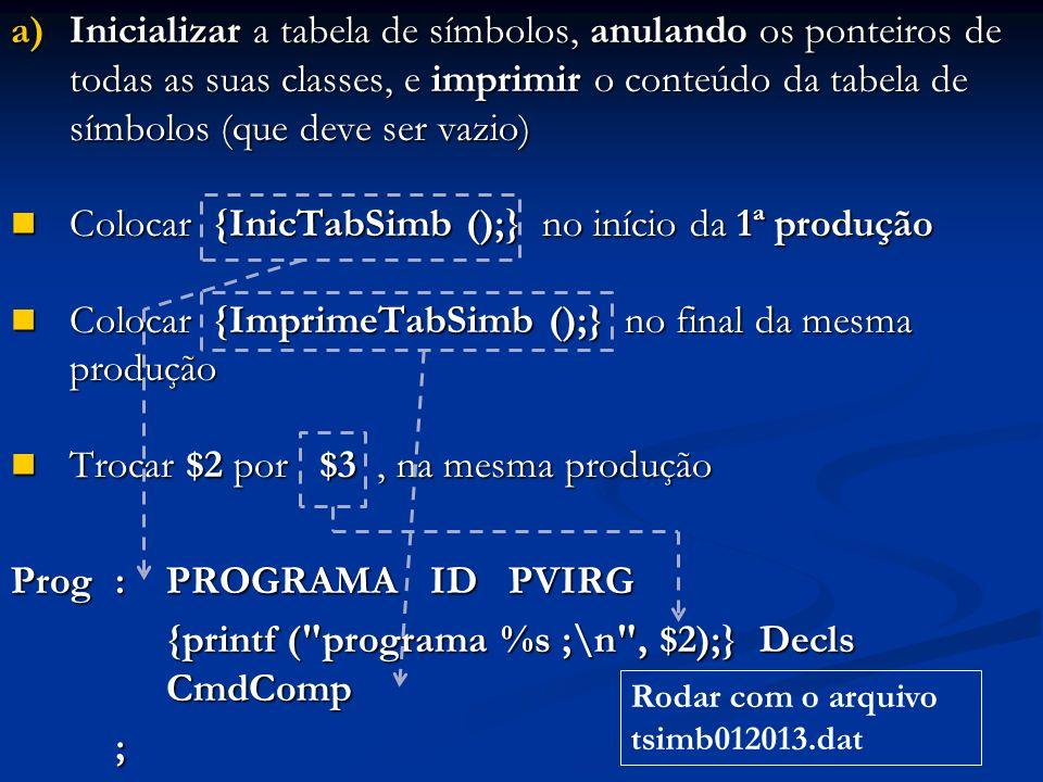a)Inicializar a tabela de símbolos, anulando os ponteiros de todas as suas classes, e imprimir o conteúdo da tabela de símbolos (que deve ser vazio) Colocar {InicTabSimb ();} no início da 1ª produção Colocar {InicTabSimb ();} no início da 1ª produção Colocar {ImprimeTabSimb ();} no final da mesma produção Colocar {ImprimeTabSimb ();} no final da mesma produção Trocar $2 por $3, na mesma produção Trocar $2 por $3, na mesma produção Prog: PROGRAMA ID PVIRG {printf ( programa %s ;\n , $2);} Decls CmdComp {printf ( programa %s ;\n , $2);} Decls CmdComp; Rodar com o arquivo tsimb012013.dat