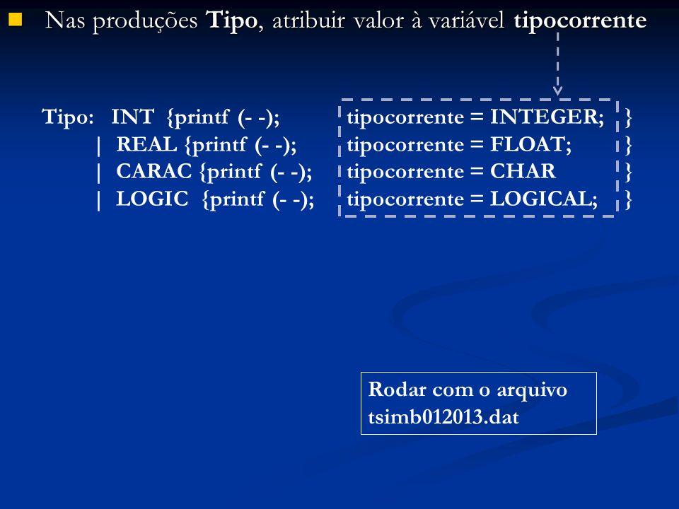 Nas produções Tipo, atribuir valor à variável tipocorrente Nas produções Tipo, atribuir valor à variável tipocorrente tipocorrente = INTEGER; tipocorrente = FLOAT; tipocorrente = CHAR tipocorrente = LOGICAL; Tipo: INT {printf (- -); | REAL {printf (- -); | CARAC {printf (- -); | LOGIC {printf (- -); }}}}}}}}} Rodar com o arquivo tsimb012013.dat